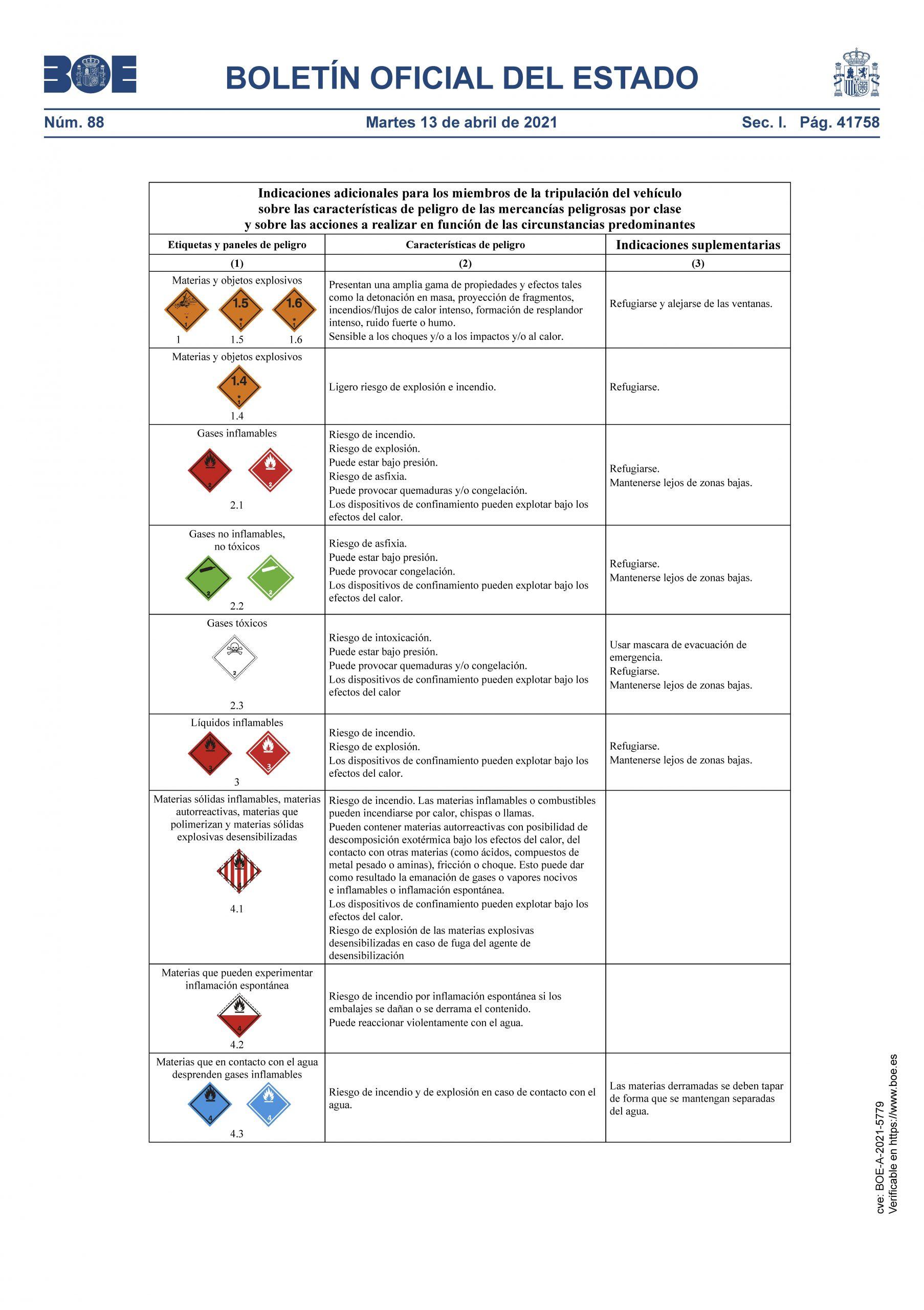INSTRUCCIONES ESCRITAS ADR 2021 PAGINA 2